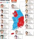 electionk