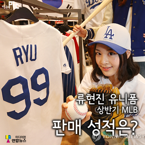 Ryu's No. 99 jersey, No.17 in the second half of last season, fell off the top selling list during the offseason, but made it back in the first half of this season. (Yonhap)