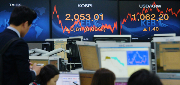A board at Korea Exchange Bank (KEB) in central Seoul shows the Kospi closing at 2,053.01. The Seoul main bourse exceeded the 2,100 mark for the first time in more than four years last Tuesday.(Newsis)