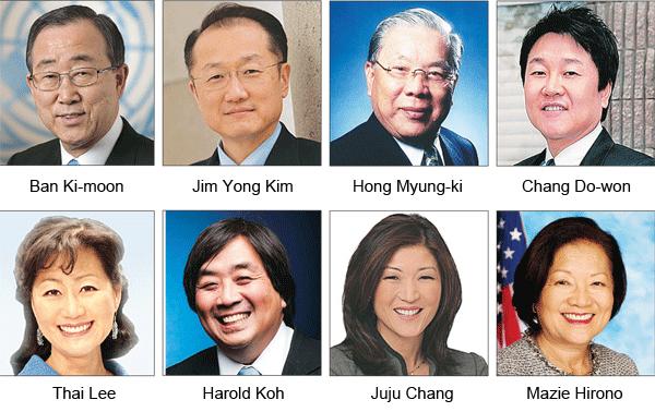 CKA leadership conference guests