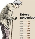 elderly stats