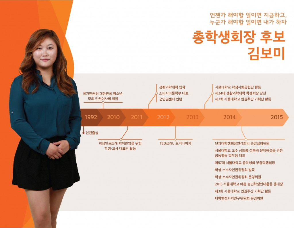 Kim Bo-mi's campaign poster provided by Seoul National University's election committee. (Newsis)