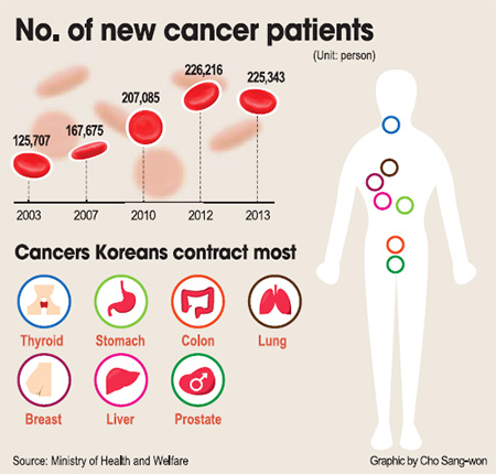 (Korea Times graphic)