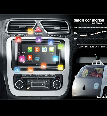Samsung Places Its Hopes On Smart Cars