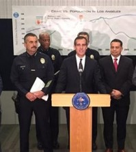 Los Angeles Mayor Eric Garcetti, center at podium, and police chief Charlie Beck, center left, are among officials reporting about crime in the city at a downtown news conference Wednesday, Jan. 13, 2016. Although crimes including murder and rape are up across the board in Los Angeles, the city is still far less violent than it has been in the past, city leaders said, as they released citywide statistics for 2015. (AP Photo/Amanda Myers)