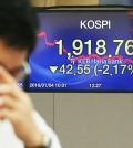 Kospi, stocks