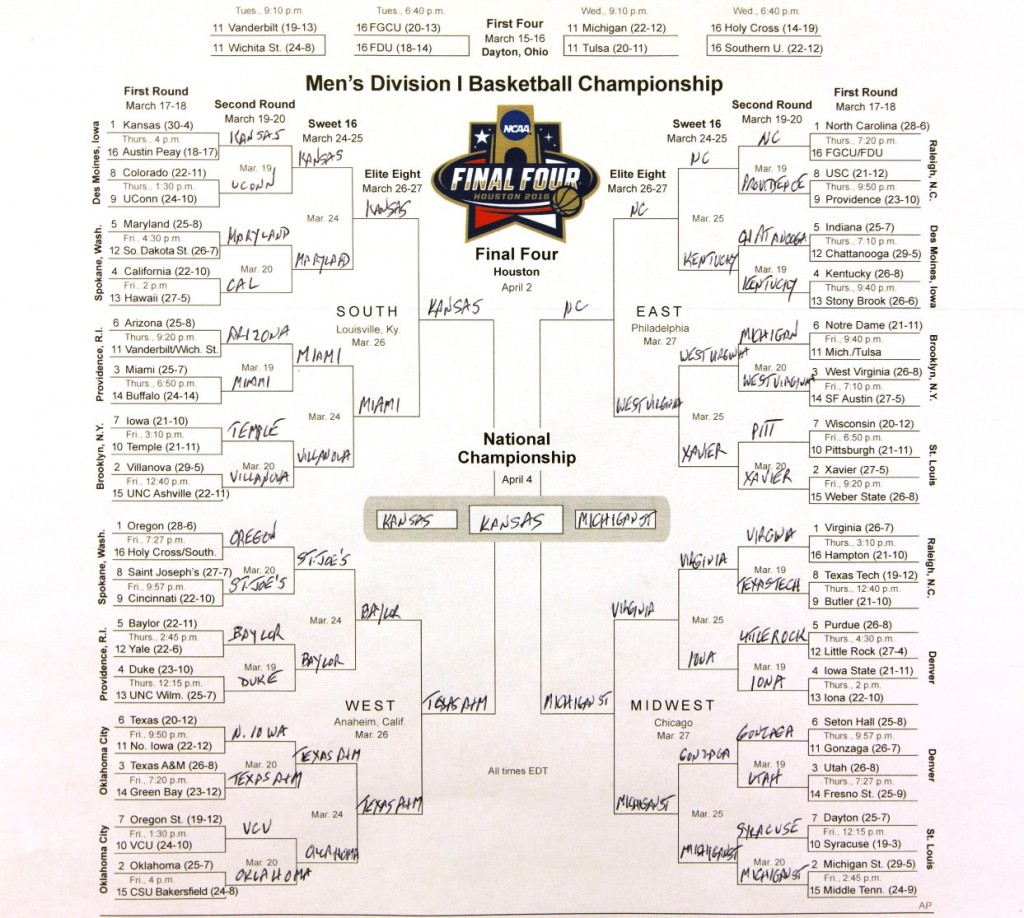 This photo shows the bracket of the NCAA college basketball tournament, taken in New York on Sunday, March 13, 2016. The filled out bracket is one man's opinion on which team is going to advance and find a way to Houston for the Final Four. (AP Photo/Hiro Komae)