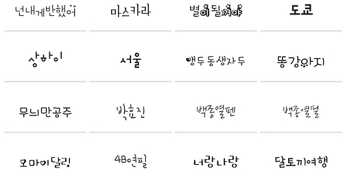 The image, taken from the website of Sandoll Communications on Dec. 19, 2016, shows various Korean typefaces the company has developed.