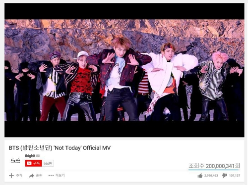 Bts Not Today Video Passes 200 Million Youtube Views The