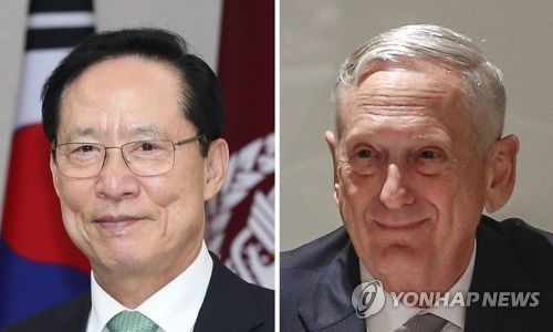 This compilation image shows South Korean Defense Minister Song Young-moo (L) and an EPA file photo of U.S. Defense Secretary Jim Mattis. (Yonhap)
