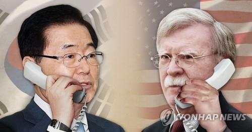 This graphic image shows Chung Eui-yong, director of South Korea's National Security Office, and U.S. National Security Adviser John Bolton. (Yonhap)