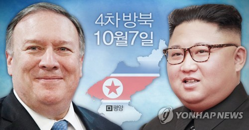 This graphic image shows an EPA file photo of U.S. Secretary of State Mike Pompeo (L) and North Korean leader Kim Jong-un. (Yonhap)